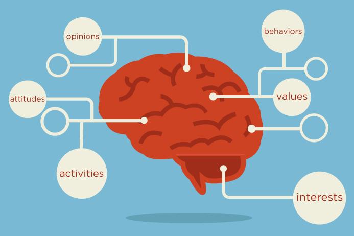 Neuromarketing, un viaje por la mente del consumidor